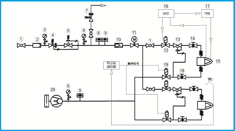 低压压力开关  10.流量计  11.电动快切阀  12.点火电磁阀  13.